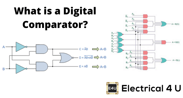 What Is A Digital Comparator