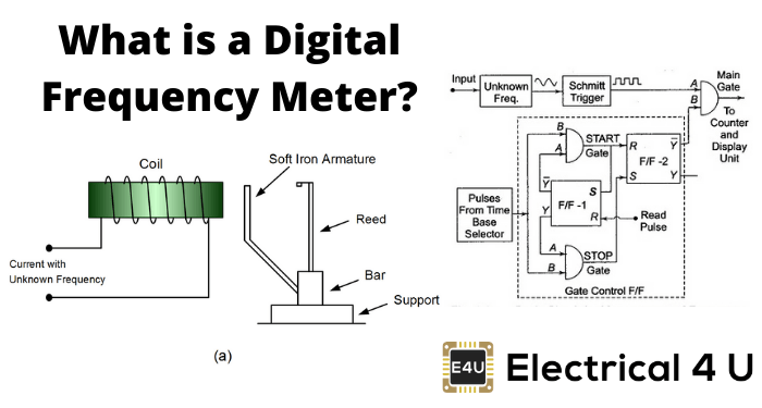 What Is A Digital Frequency Meter