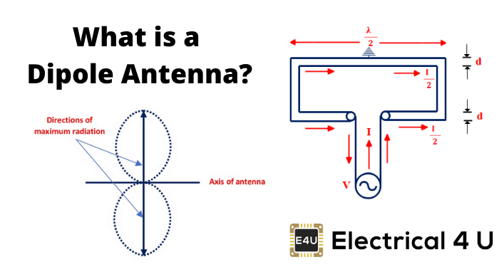 What Is A Dipole Antenna