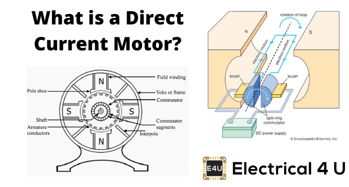 DC Motor or Direct Current Motor: What is it? (Diagram Included) |  Electrical4U | Dc Electric Motor Wiring Diagram |  | Electrical4U