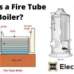 Fire Tube Boiler | Operation and Types of Fire Tube Boiler