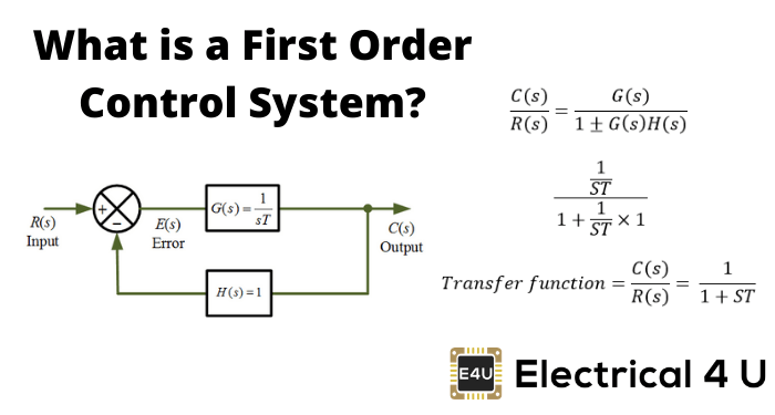 First Order Control System: What is it? (Rise Time, Settling Time & Transfer Function)