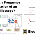 Frequency Limitation of an Oscilloscope