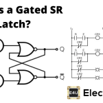Gated SR Latch or Clocked SR Flip Flops: Truth Table & Explanation