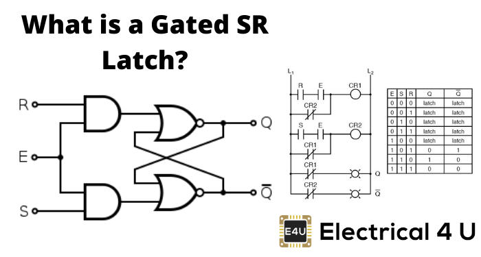What Is A Gated Sr Latch