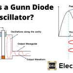 Gunn Diode Oscillator: What is it? (Theory & Working Principle)