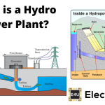 Hydro Power Plant | Construction Working and History of Hydro power plant