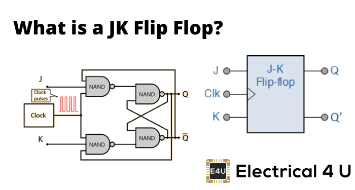 JK Flip Flop: What is it? (Truth Table & Timing Diagram)