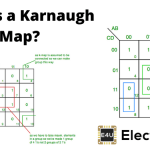 K Map or Karnaugh Map