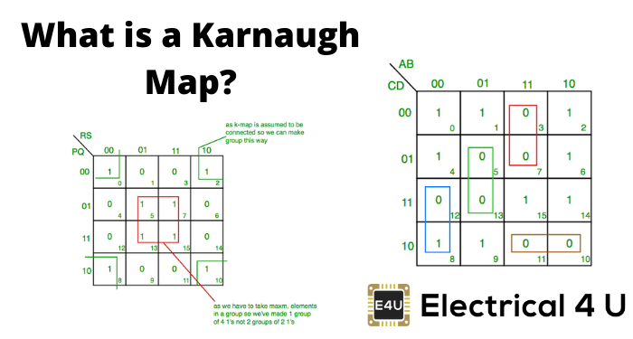 What Is A Karnaugh Map