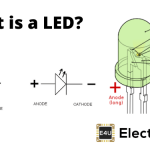 Light Emitting Diode (LED): What is it & How Does it Work?