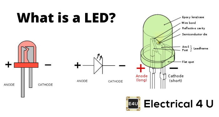 What Is A Led