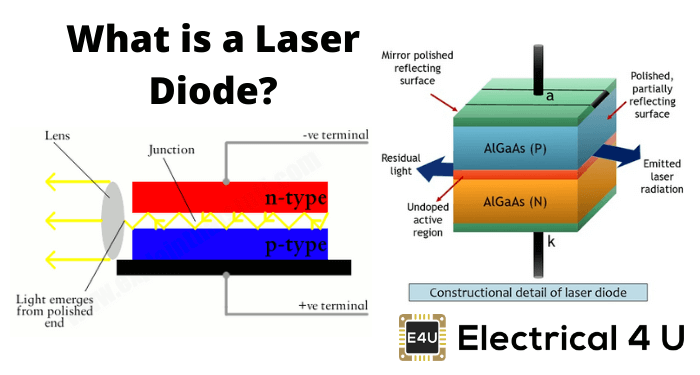 What Is A Laser Diode