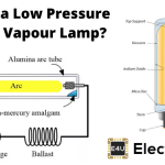 Low Pressure Sodium Vapour Lamp: Diagram & Working Principle