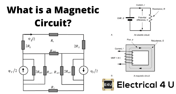 What Is A Magnetic Circuit