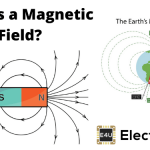 Magnetic Field: What is it? (And Why is it Important)