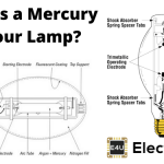 Mercury Vapour Lamp
