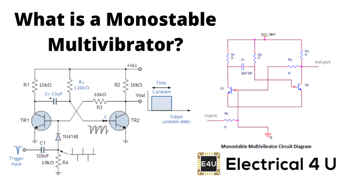 What Is A Monostable Multivibrator