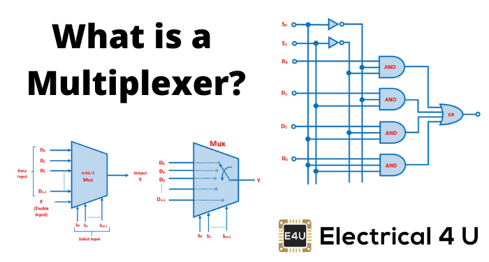 Multiplexers: How Do They Work? (Circuit of 2 to 1, 4 to 1, 8 to 1 MUX)