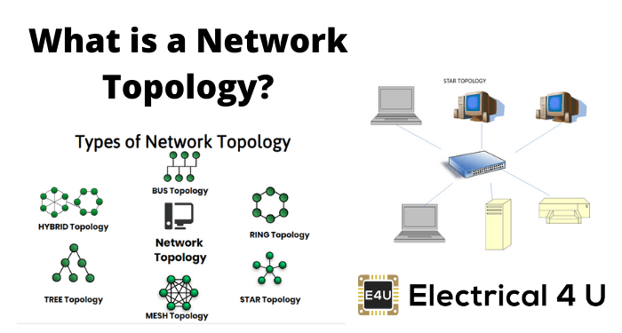 What Is A Network Topology