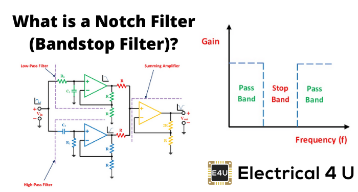 What Is A Notch Filter Band Stop