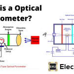 Optical Pyrometer | Construction and Working Principle