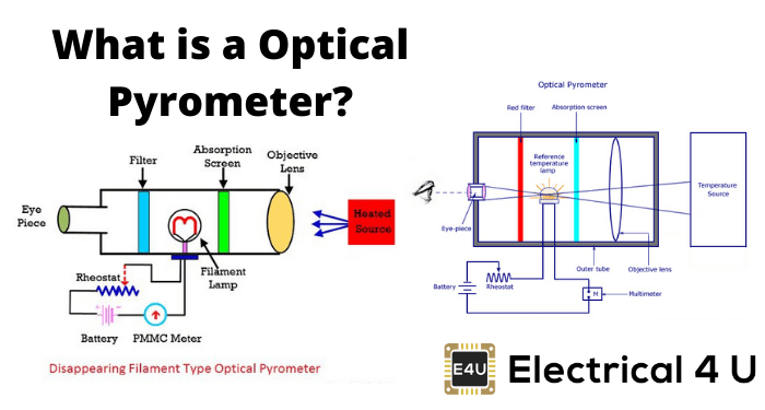 What Is A Optical Pyrometer