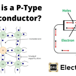 P Type Semiconductor: What is it? (Diagram & Explanation)