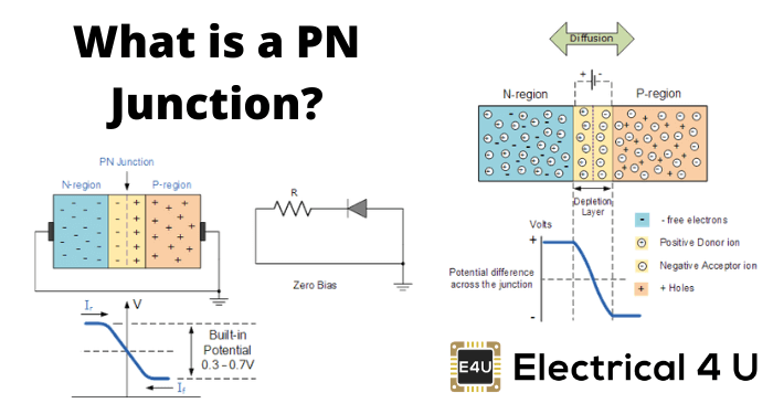 What Is A Pn Junction