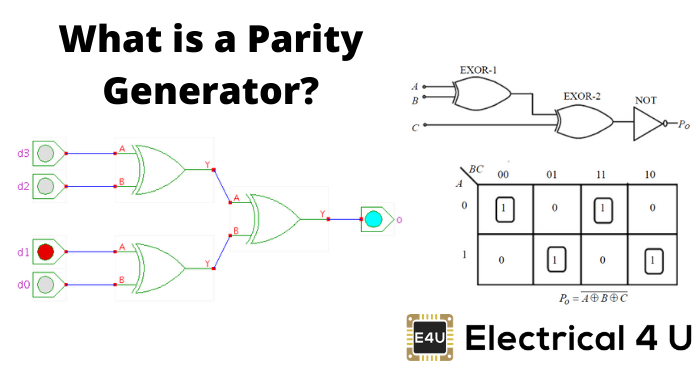 What Is A Parity Generator