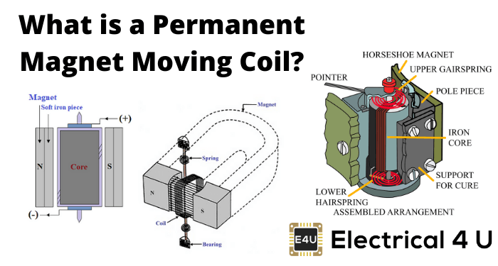 What Is A Permanent Magnet Moving Coil