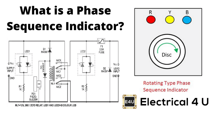 What Is A Phase Sequence Indicator