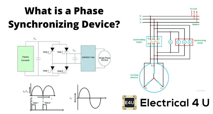 What Is A Phase Synchronizing Device