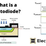 What is Photodiode? Working Construction Characteristic Applications