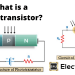 Phototransistors: What Are They & How Do They Work?