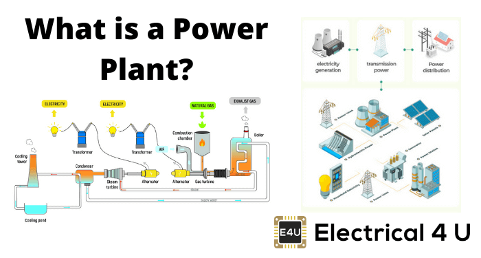 What Is A Power Plant