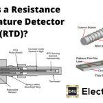 Resistance Temperature Detector or RTD | Construction and Working Principle