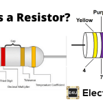 What is Resistor? (Definition, Theory & Applications)