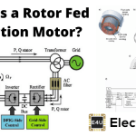 Inverted or Rotor Fed Induction Motor