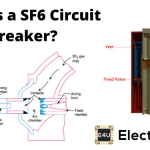 SF6 Circuit Breaker Types and Operation of SF6 Circuit Breaker