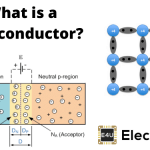 Semiconductor Theory: Definition & Fundamentals