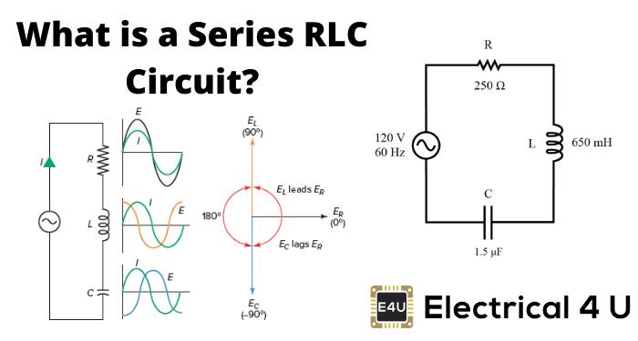 What Is A Series Rlc Circuit