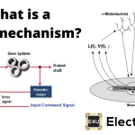 Servomechanism | Theory and Working Principle of Servo Motor