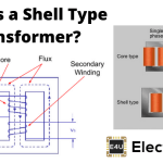 Shell Type Transformer: What is it? (Plus Applications)