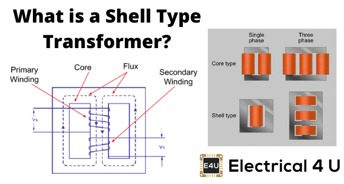What Is A Shell Type Transformer