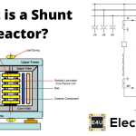 Shunt Reactor Function, Calculation, and Compensation