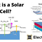 Solar Cell: Working Principle & Construction (Diagrams Included)