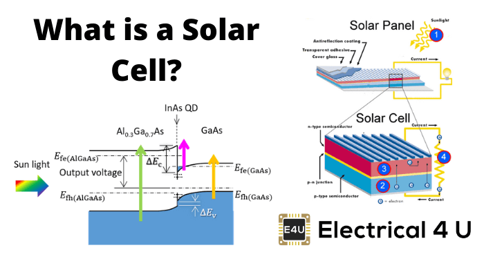 What Is A Solar Cell
