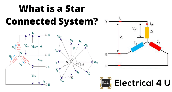 What Is A Star Connected System
