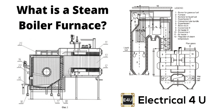 What Is A Steam Boiler Furnace